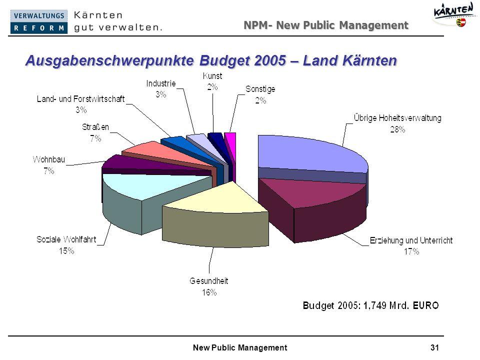 NPM- New Public Management New Public Management31 Ausgabenschwerpunkte Budget 2005 – Land Kärnten