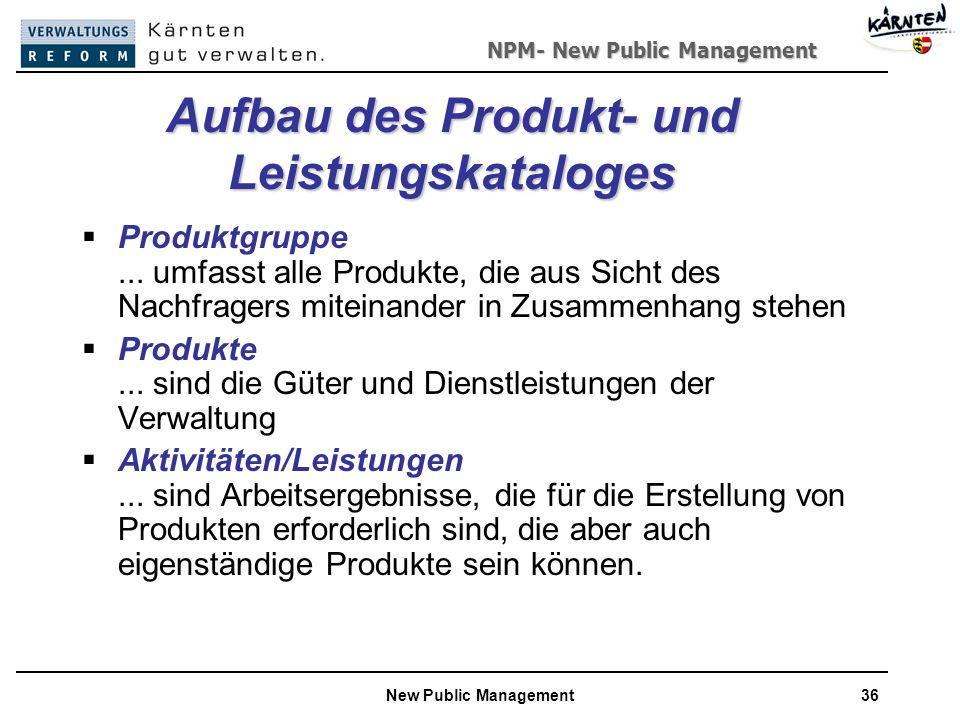 NPM- New Public Management New Public Management36 Produktgruppe...