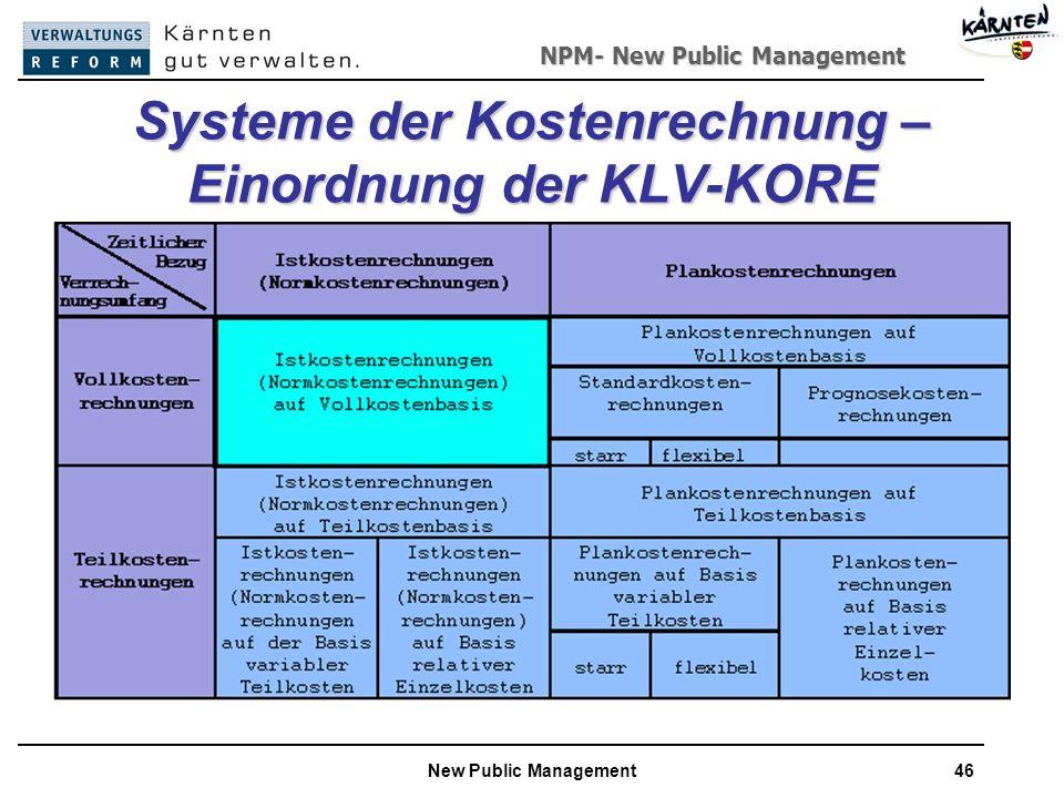 NPM- New Public Management New Public Management46 Systeme der Kostenrechnung – Einordnung der KLV-KORE