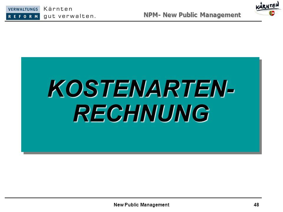 NPM- New Public Management New Public Management48 KOSTENARTEN- RECHNUNG