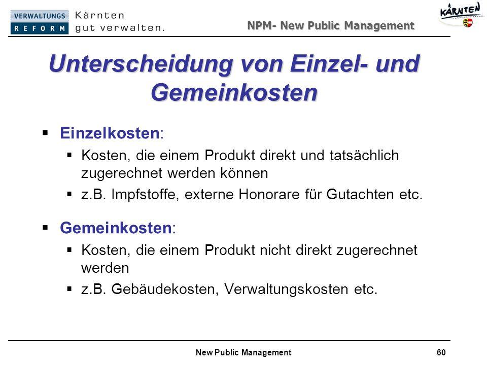 NPM- New Public Management New Public Management60 Unterscheidung von Einzel- und Gemeinkosten Einzelkosten: Kosten, die einem Produkt direkt und tatsächlich zugerechnet werden können z.B.