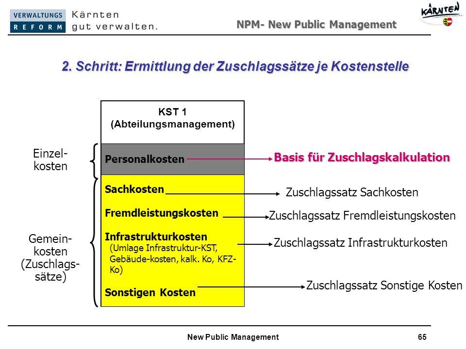 NPM- New Public Management New Public Management65 KST 1 (Abteilungsmanagement) 2.
