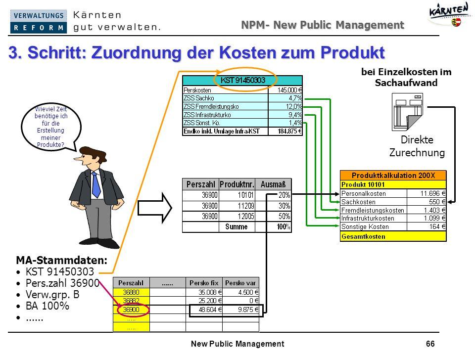 NPM- New Public Management New Public Management66 MA-Stammdaten: KST 91450303 Pers.zahl 36900 Verw.grp.