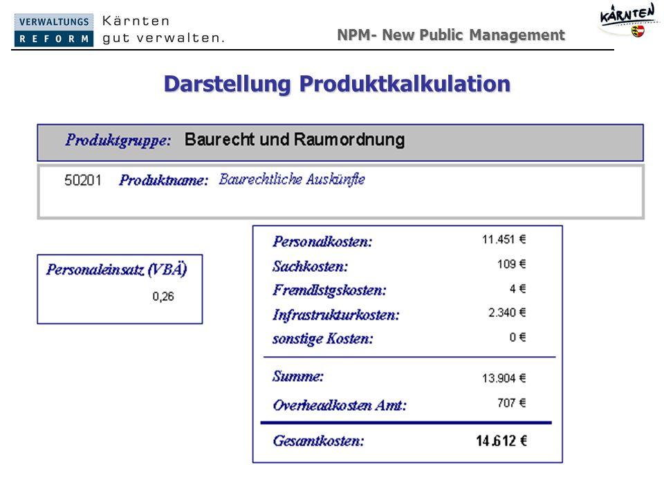 NPM- New Public Management New Public Management67 Darstellung Produktkalkulation