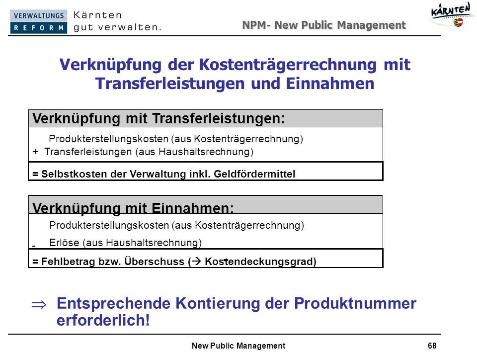 NPM- New Public Management New Public Management68 = Selbstkosten der Verwaltung inkl.