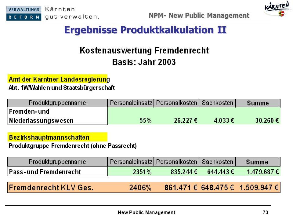 NPM- New Public Management New Public Management73 Ergebnisse Produktkalkulation II