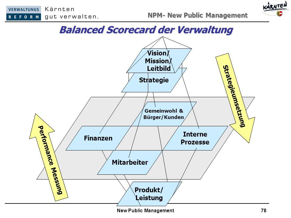 NPM- New Public Management New Public Management78 Balanced Scorecard der Verwaltung Mitarbeiter Finanzen Gemeinwohl & Bürger/Kunden Interne Prozesse Strategie Vision/ Mission/ Leitbild Produkt/ Leistung Strategieumsetzung Performance Messung
