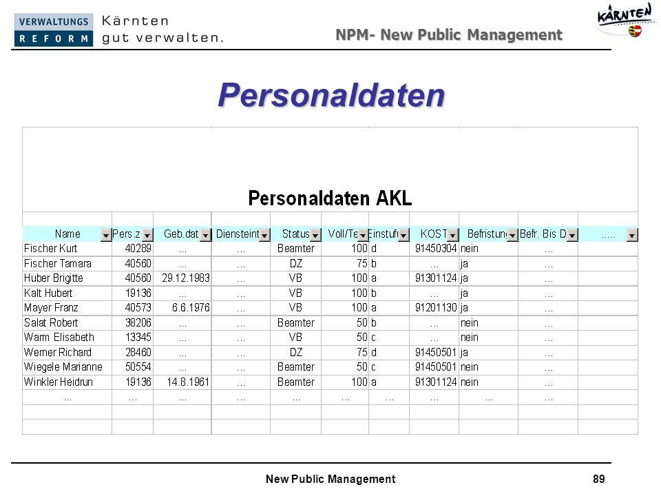 NPM- New Public Management New Public Management89 Personaldaten