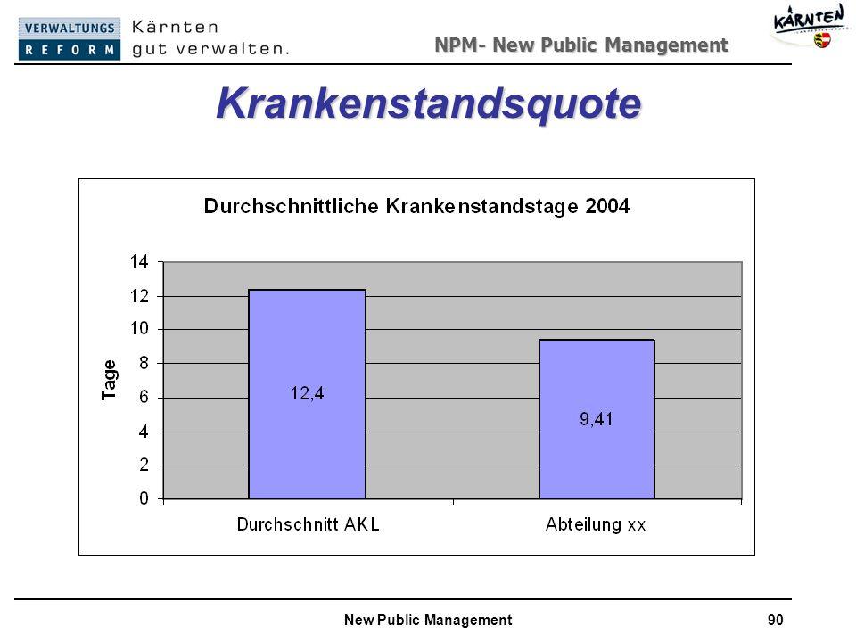 NPM- New Public Management New Public Management90 Krankenstandsquote