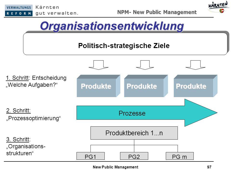 NPM- New Public Management New Public Management97 1.