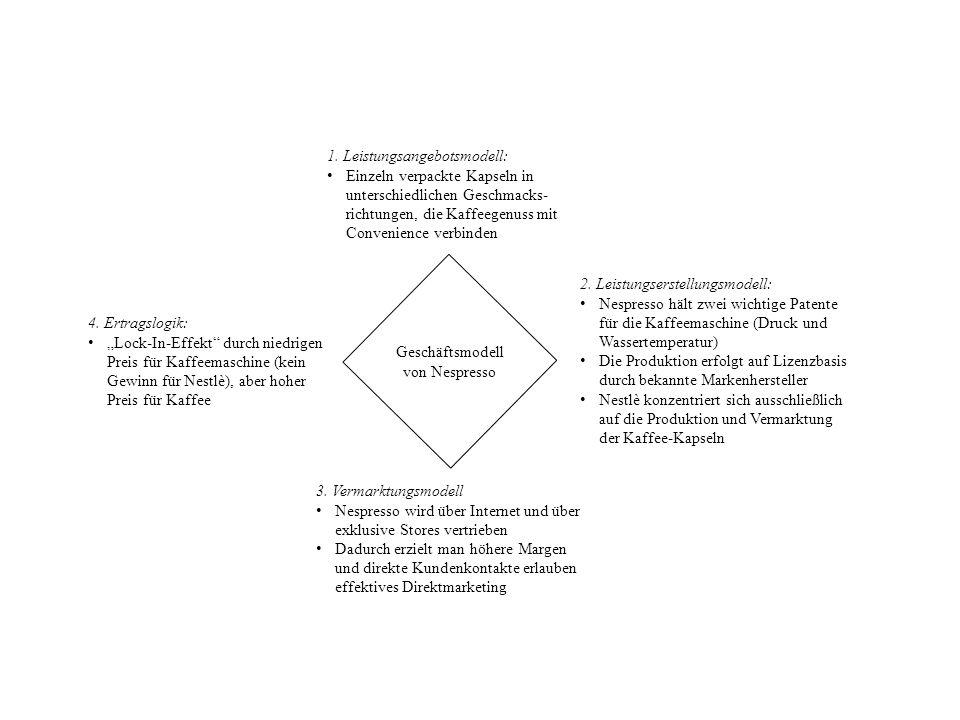1. Leistungsangebotsmodell: Einzeln verpackte Kapseln in unterschiedlichen Geschmacks- richtungen, die Kaffeegenuss mit Convenience verbinden 2. Leist