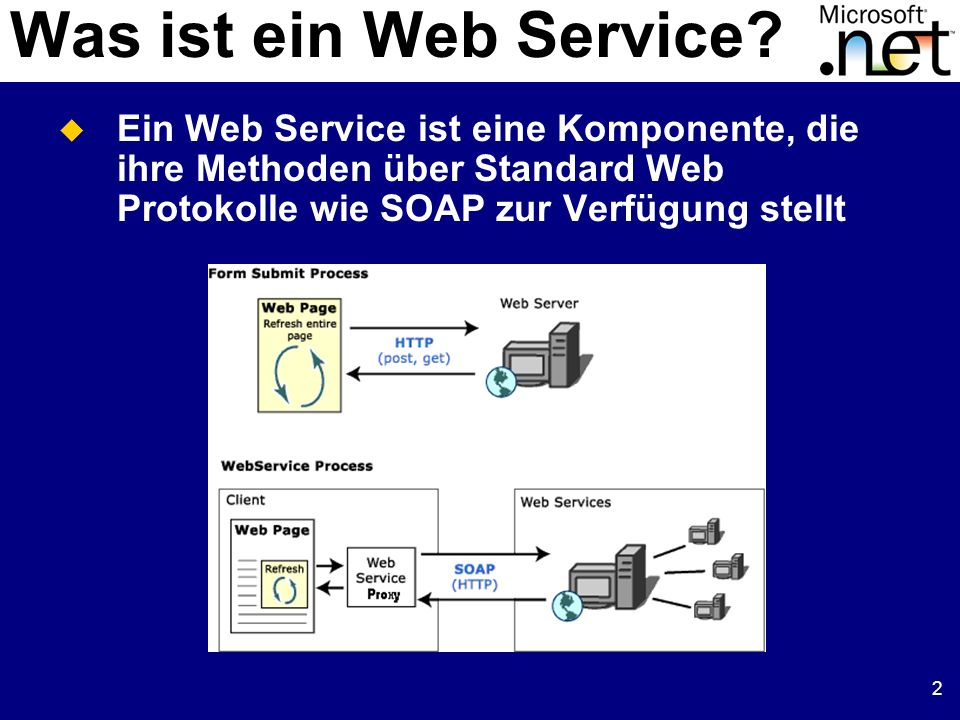 2 Was ist ein Web Service? Ein Web Service ist eine Komponente, die ihre Methoden über Standard Web Protokolle wie SOAP zur Verfügung stellt