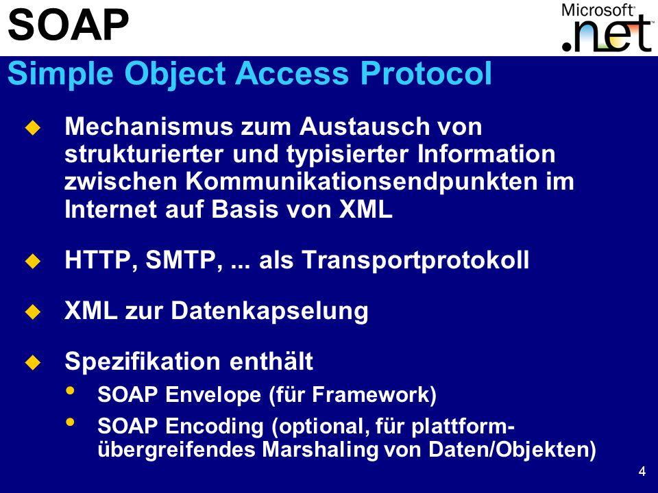 4 SOAP Simple Object Access Protocol Mechanismus zum Austausch von strukturierter und typisierter Information zwischen Kommunikationsendpunkten im Int