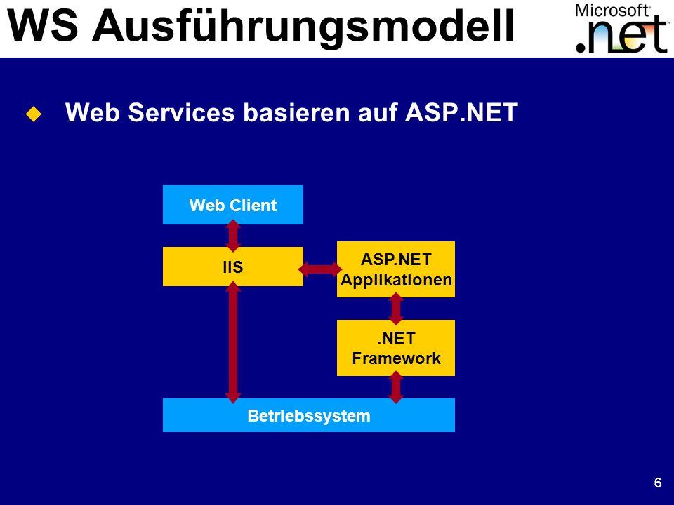 7 Web Service Prog.modell Erstellen Sie eine.asmx Datei, die eine Klasse mit den Methoden enthält, die Sie zur Verfügung stellen möchten Das Hinzufügen des Attributs WebMethod zu einer Public-Methode macht sie automatisch zu einem Web Service ASP.NET macht den Rest Erzeugen der Service-Beschreibung als WSDL-Datei (Web Service Description Language) Compile on demand