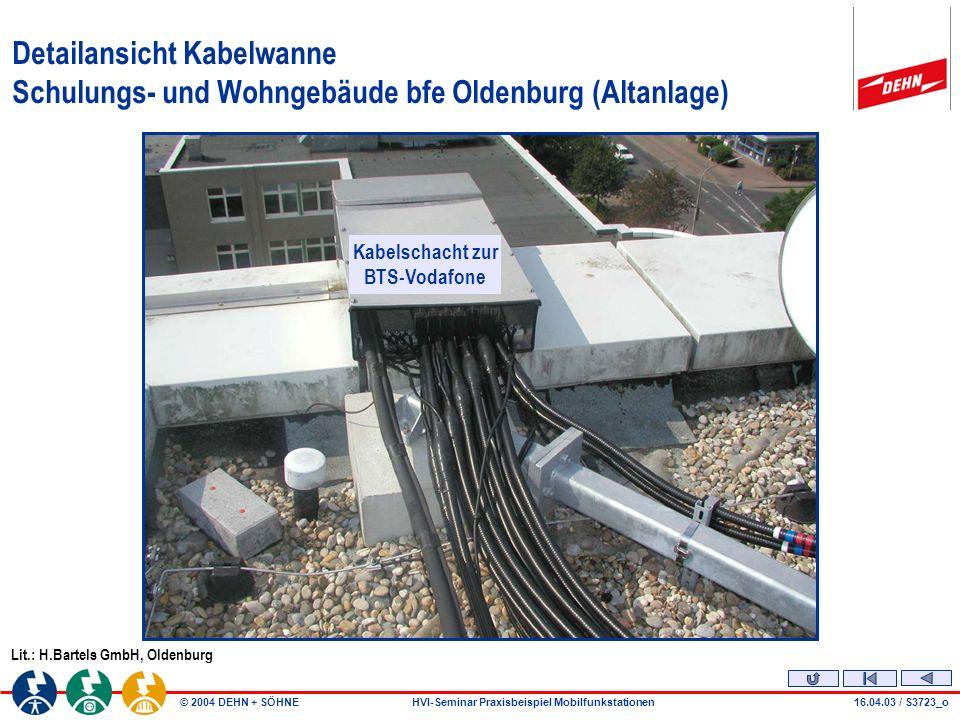 © 2004 DEHN + SÖHNEHVI-Seminar Praxisbeispiel Mobilfunkstationen Distanzhalter 24.11.03 / S3472_k Erdanschluss weiterführende Ableitung bfe, Oldenburg Verwaltungsgebäude Lit.:Lit.: H.