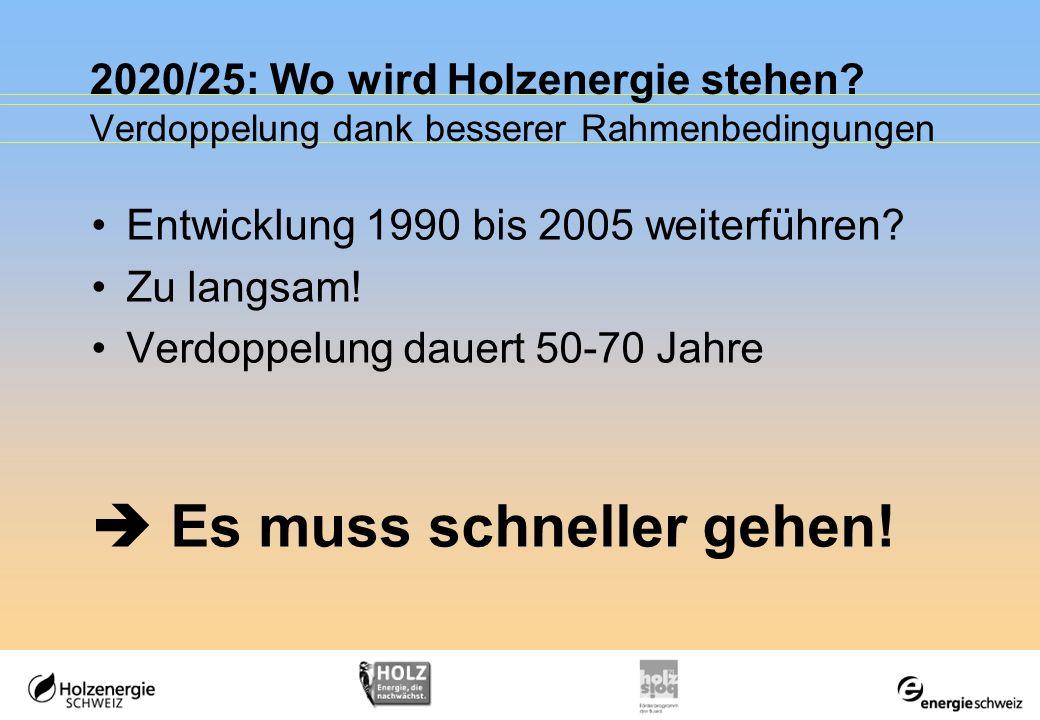 2020/25: Wo wird Holzenergie stehen? Verdoppelung dank besserer Rahmenbedingungen Entwicklung 1990 bis 2005 weiterführen? Zu langsam! Verdoppelung dau