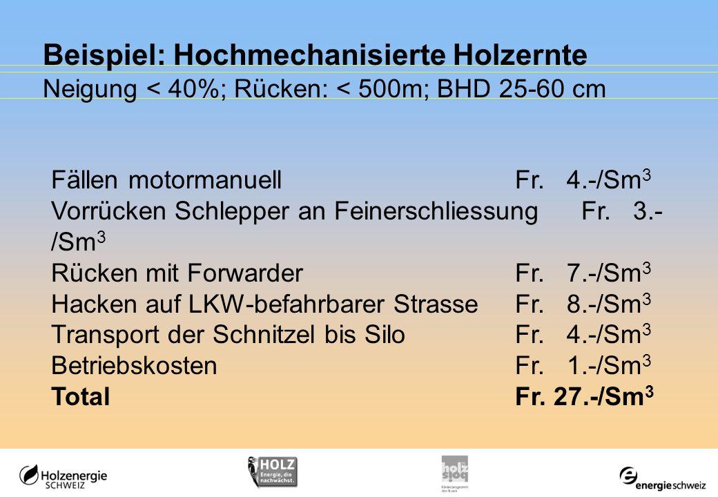 Beispiel: Hochmechanisierte Holzernte Neigung < 40%; Rücken: < 500m; BHD 25-60 cm Fällen motormanuellFr. 4.-/Sm 3 Vorrücken Schlepper an Feinerschlies
