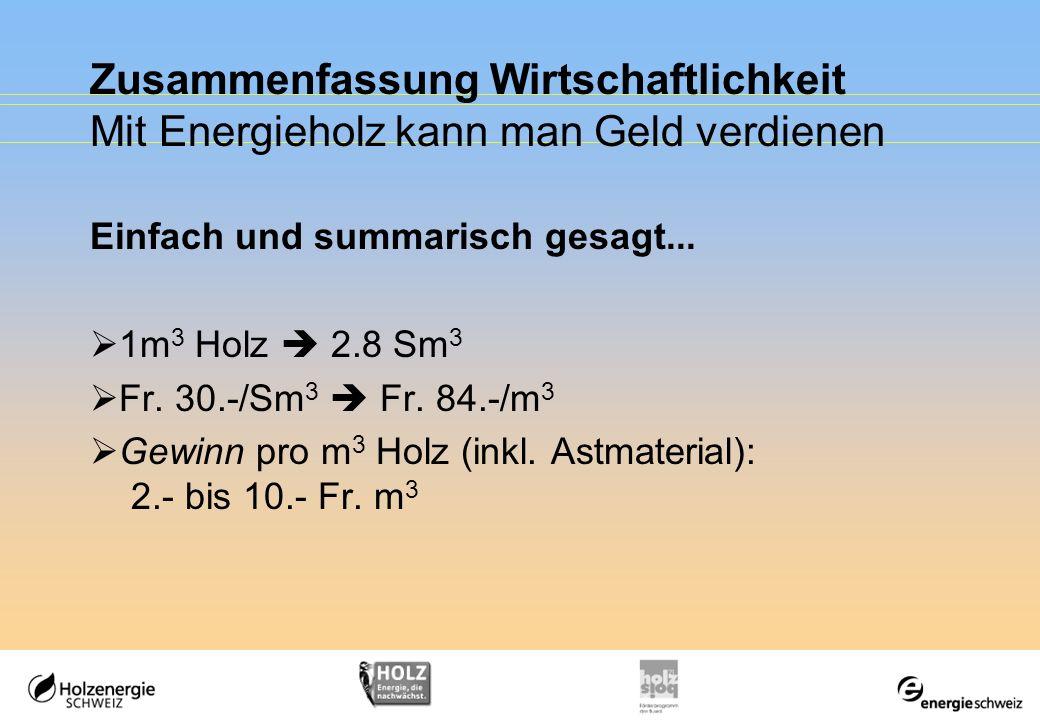 Zusammenfassung Wirtschaftlichkeit Mit Energieholz kann man Geld verdienen Einfach und summarisch gesagt... 1m 3 Holz 2.8 Sm 3 Fr. 30.-/Sm 3 Fr. 84.-/