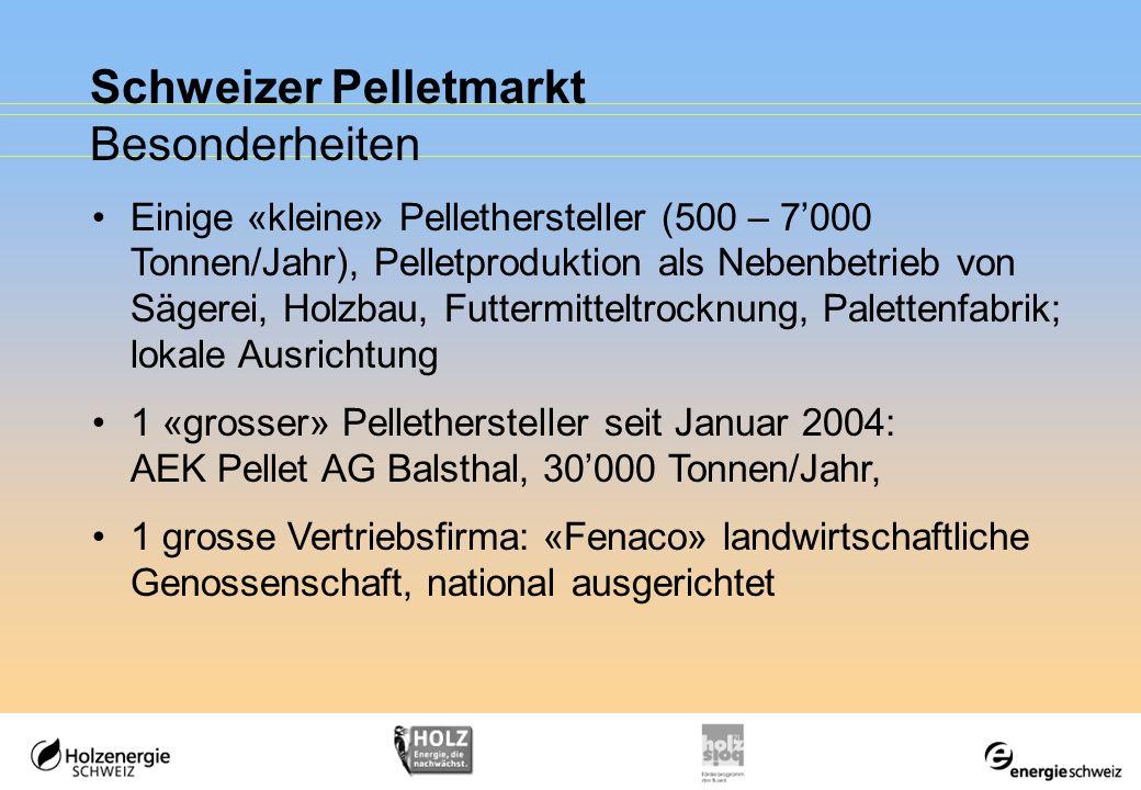 Schweizer Pelletmarkt Besonderheiten Einige «kleine» Pellethersteller (500 – 7000 Tonnen/Jahr), Pelletproduktion als Nebenbetrieb von Sägerei, Holzbau