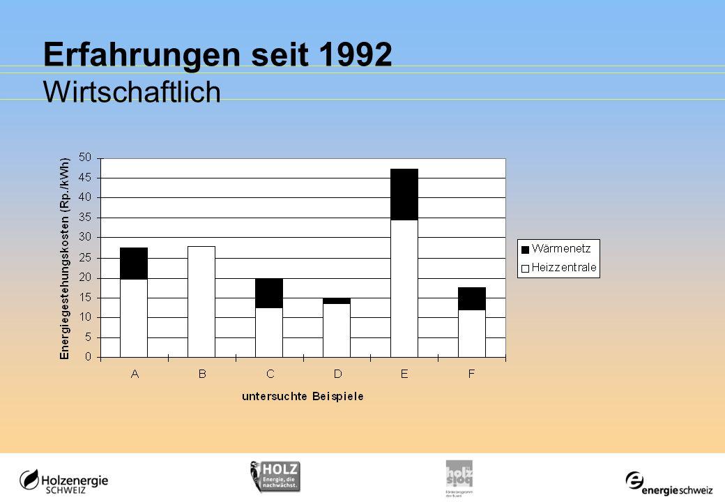 Erfahrungen seit 1992 Wirtschaftlich