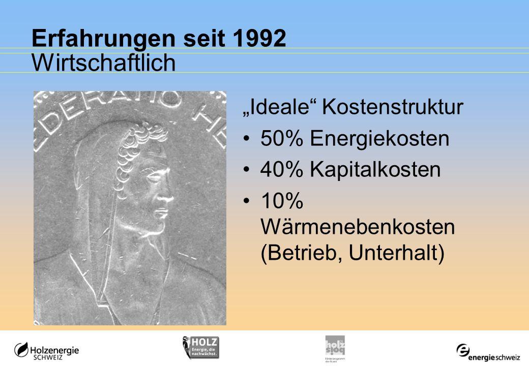 Erfahrungen seit 1992 Wirtschaftlich Ideale Kostenstruktur 50% Energiekosten 40% Kapitalkosten 10% Wärmenebenkosten (Betrieb, Unterhalt)