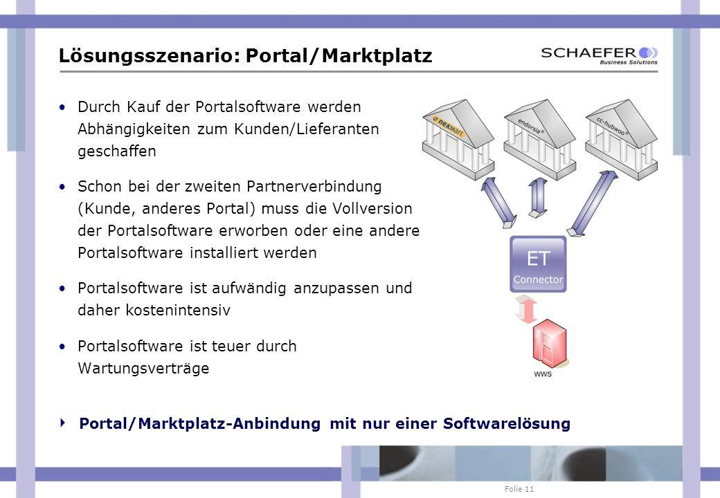 Folie 11 Lösungsszenario: Portal/Marktplatz Durch Kauf der Portalsoftware werden Abhängigkeiten zum Kunden/Lieferanten geschaffen Schon bei der zweite