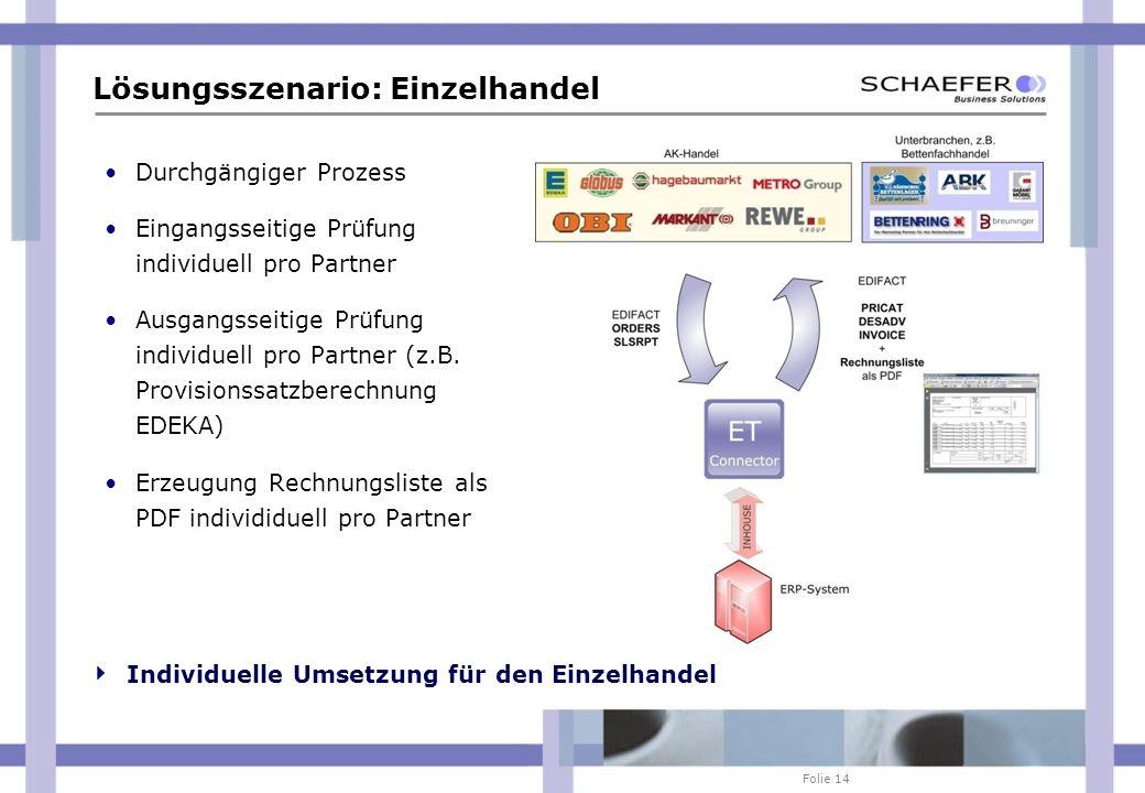 Folie 14 Lösungsszenario: Einzelhandel Durchgängiger Prozess Eingangsseitige Prüfung individuell pro Partner Ausgangsseitige Prüfung individuell pro P