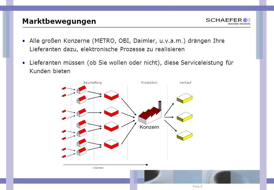 Folie 5 Marktbewegungen Alle großen Konzerne (METRO, OBI, Daimler, u.v.a.m.) drängen Ihre Lieferanten dazu, elektronische Prozesse zu realisieren Lief