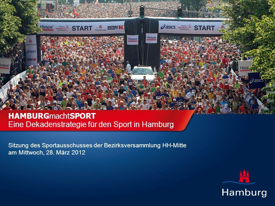 HAMBURGmachtSPORT Eine Dekadenstrategie für den Sport in Hamburg Sitzung des Sportausschusses der Bezirksversammlung HH-Mitte am Mittwoch, 28.