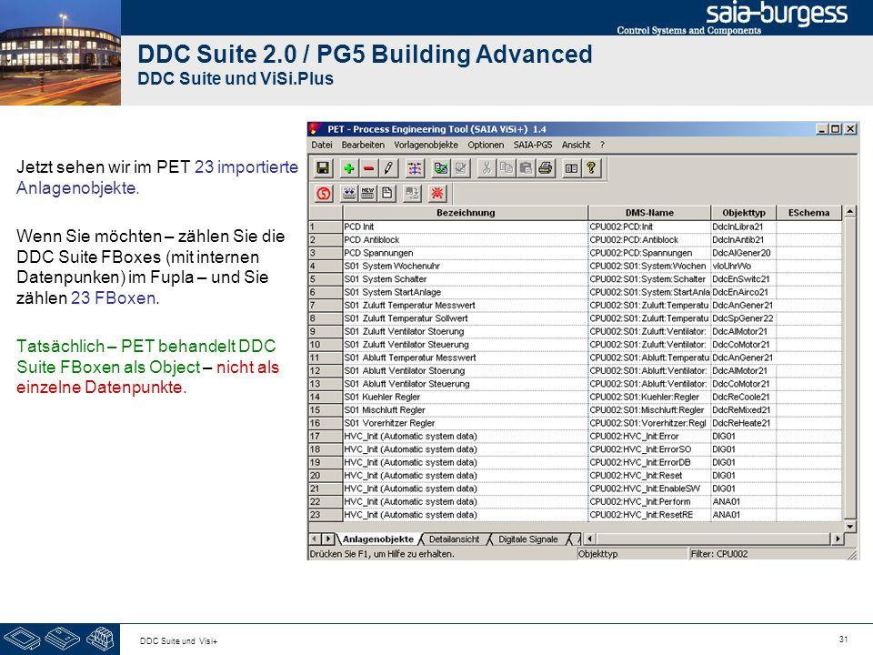 31 DDC Suite und Visi+ DDC Suite 2.0 / PG5 Building Advanced DDC Suite und ViSi.Plus Jetzt sehen wir im PET 23 importierte Anlagenobjekte. Wenn Sie mö