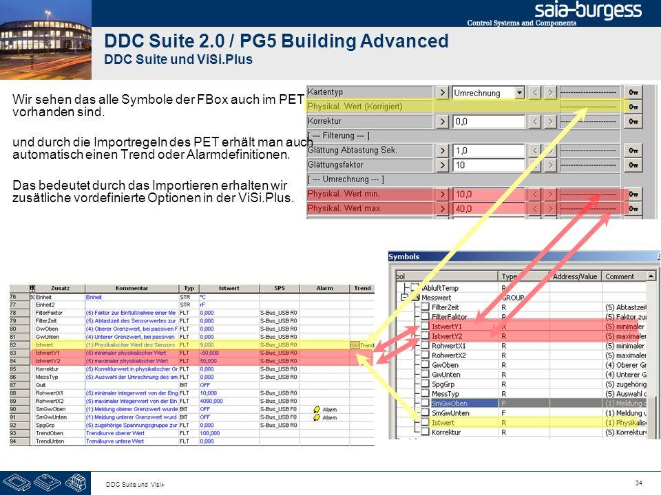 34 DDC Suite und Visi+ DDC Suite 2.0 / PG5 Building Advanced DDC Suite und ViSi.Plus Wir sehen das alle Symbole der FBox auch im PET vorhanden sind.