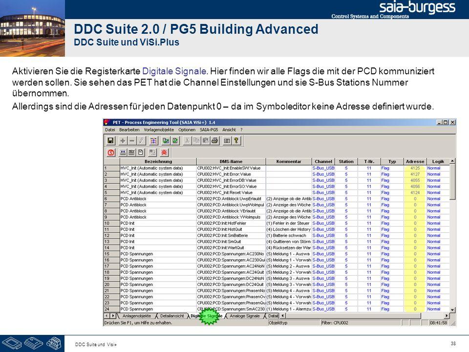 38 DDC Suite und Visi+ DDC Suite 2.0 / PG5 Building Advanced DDC Suite und ViSi.Plus Aktivieren Sie die Registerkarte Digitale Signale. Hier finden wi