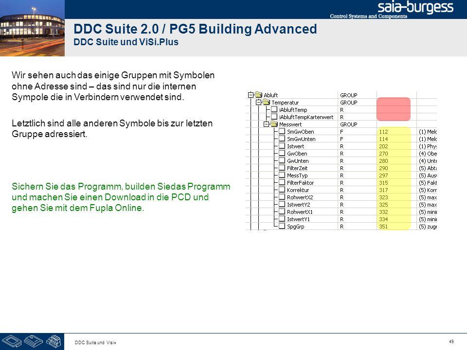 49 DDC Suite und Visi+ DDC Suite 2.0 / PG5 Building Advanced DDC Suite und ViSi.Plus Wir sehen auch das einige Gruppen mit Symbolen ohne Adresse sind