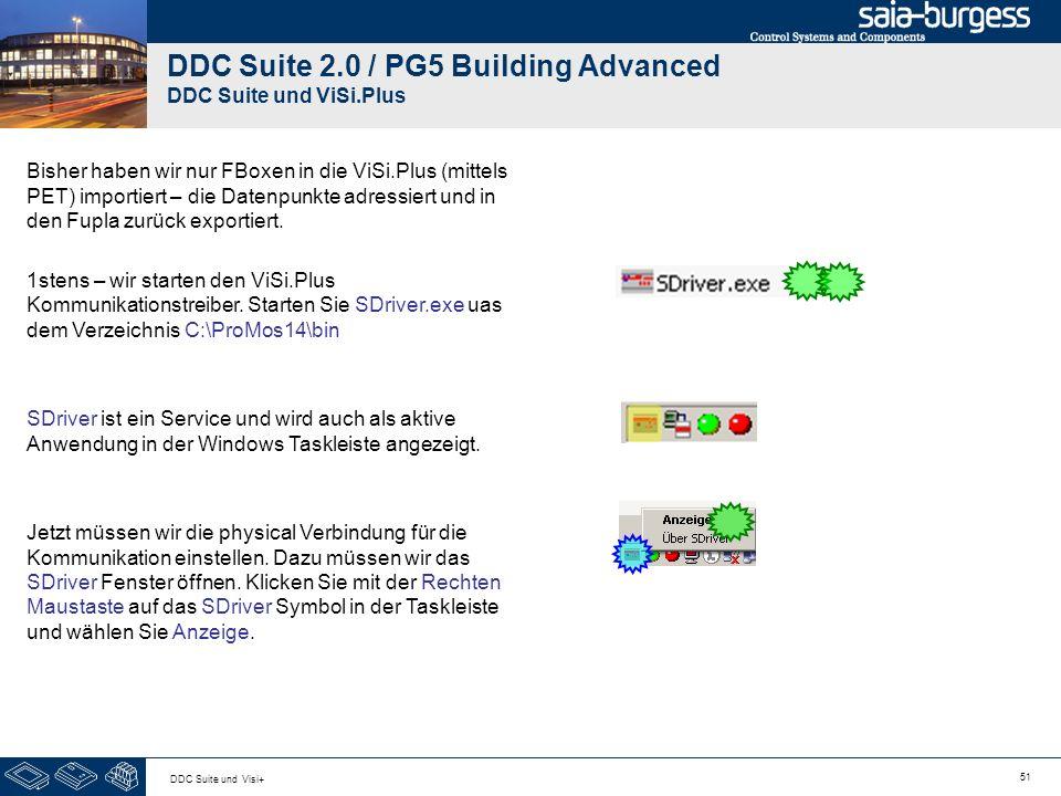 51 DDC Suite und Visi+ DDC Suite 2.0 / PG5 Building Advanced DDC Suite und ViSi.Plus Bisher haben wir nur FBoxen in die ViSi.Plus (mittels PET) import