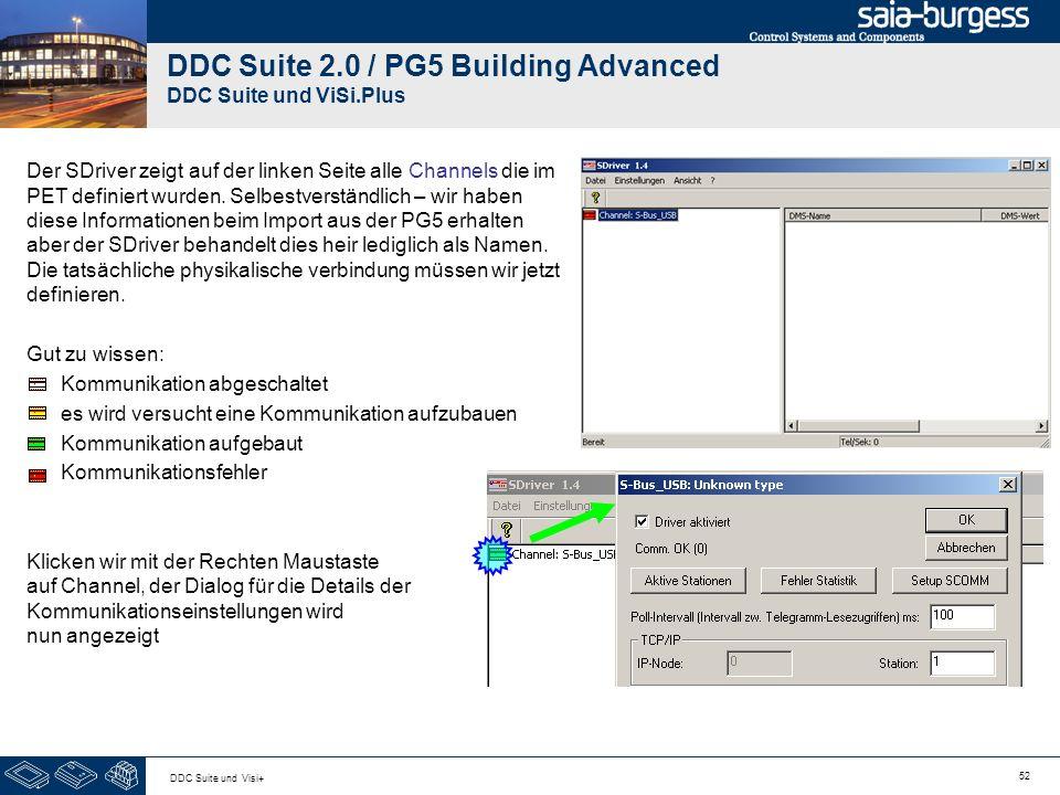 52 DDC Suite und Visi+ DDC Suite 2.0 / PG5 Building Advanced DDC Suite und ViSi.Plus Der SDriver zeigt auf der linken Seite alle Channels die im PET d
