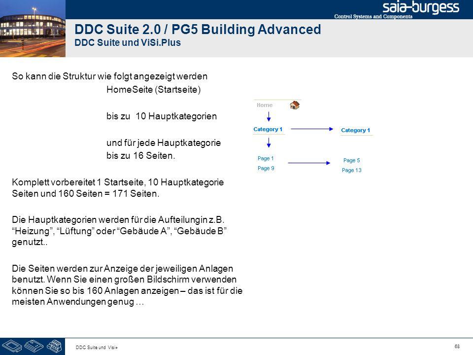 68 DDC Suite und Visi+ DDC Suite 2.0 / PG5 Building Advanced DDC Suite und ViSi.Plus So kann die Struktur wie folgt angezeigt werden HomeSeite (Starts