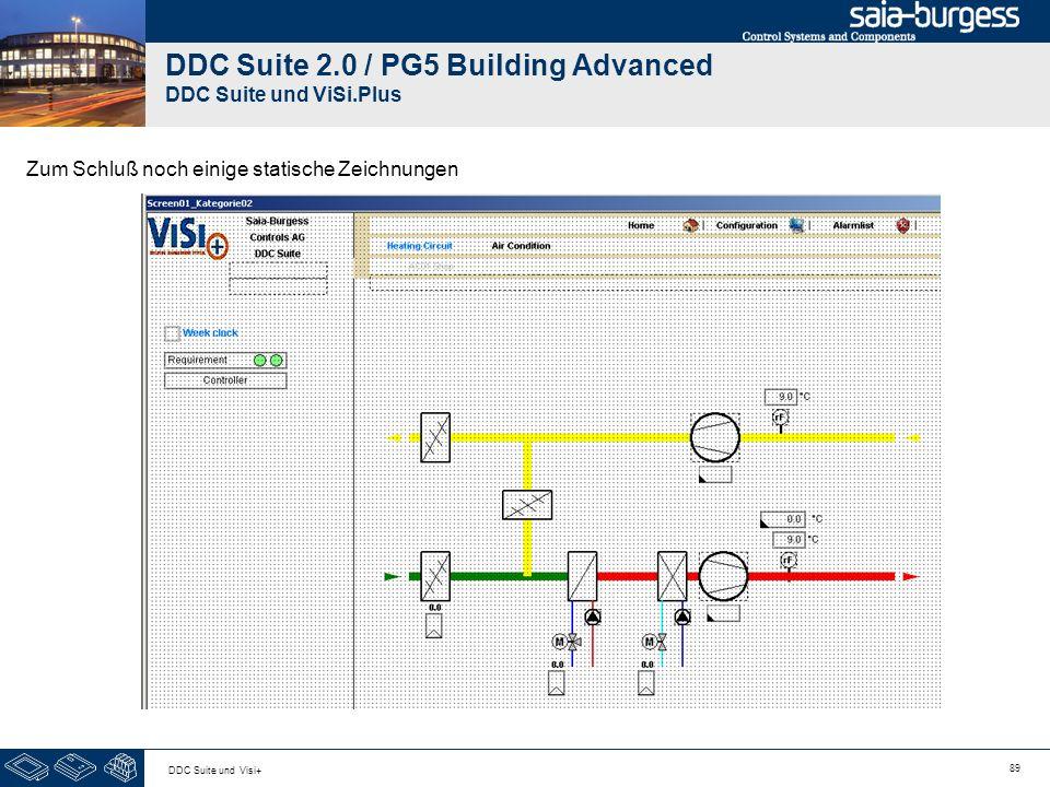 89 DDC Suite und Visi+ DDC Suite 2.0 / PG5 Building Advanced DDC Suite und ViSi.Plus Zum Schluß noch einige statische Zeichnungen