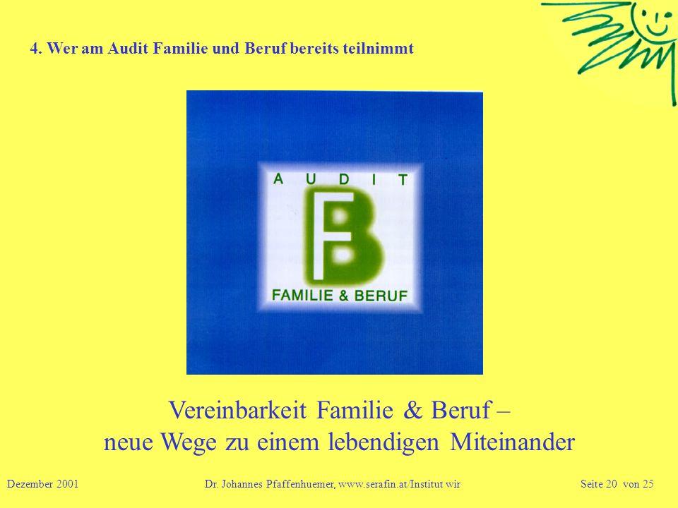 4. Wer am Audit Familie und Beruf bereits teilnimmt Vereinbarkeit Familie & Beruf – neue Wege zu einem lebendigen Miteinander Dezember 2001 Dr. Johann
