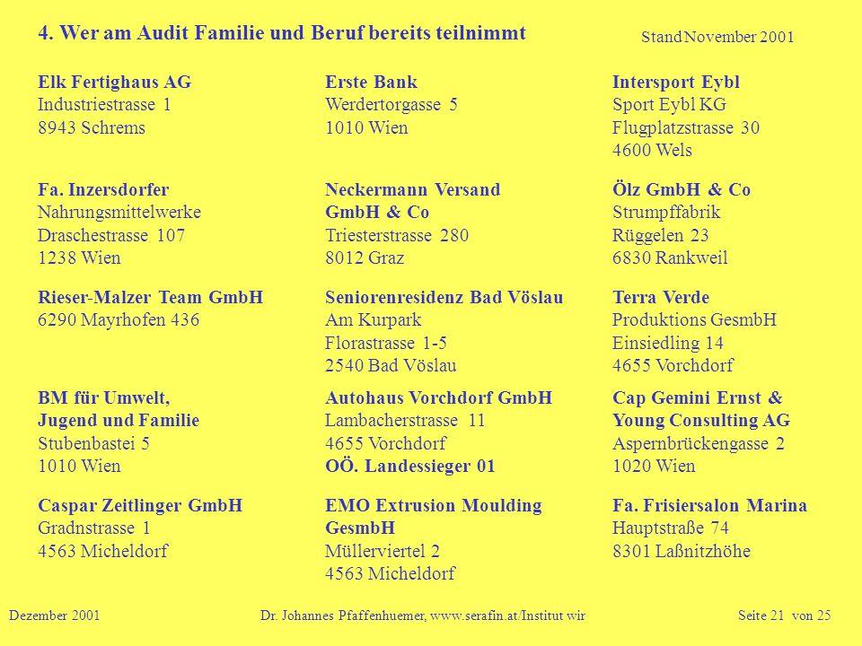 Elk Fertighaus AG Industriestrasse 1 8943 Schrems Erste Bank Werdertorgasse 5 1010 Wien Intersport Eybl Sport Eybl KG Flugplatzstrasse 30 4600 Wels Fa