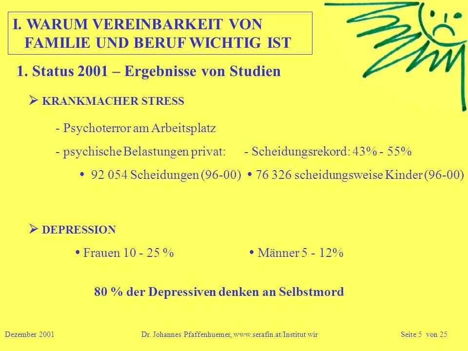 1. Status 2001 – Ergebnisse von Studien KRANKMACHER STRESS - Psychoterror am Arbeitsplatz - psychische Belastungen privat: - Scheidungsrekord: 43% - 5