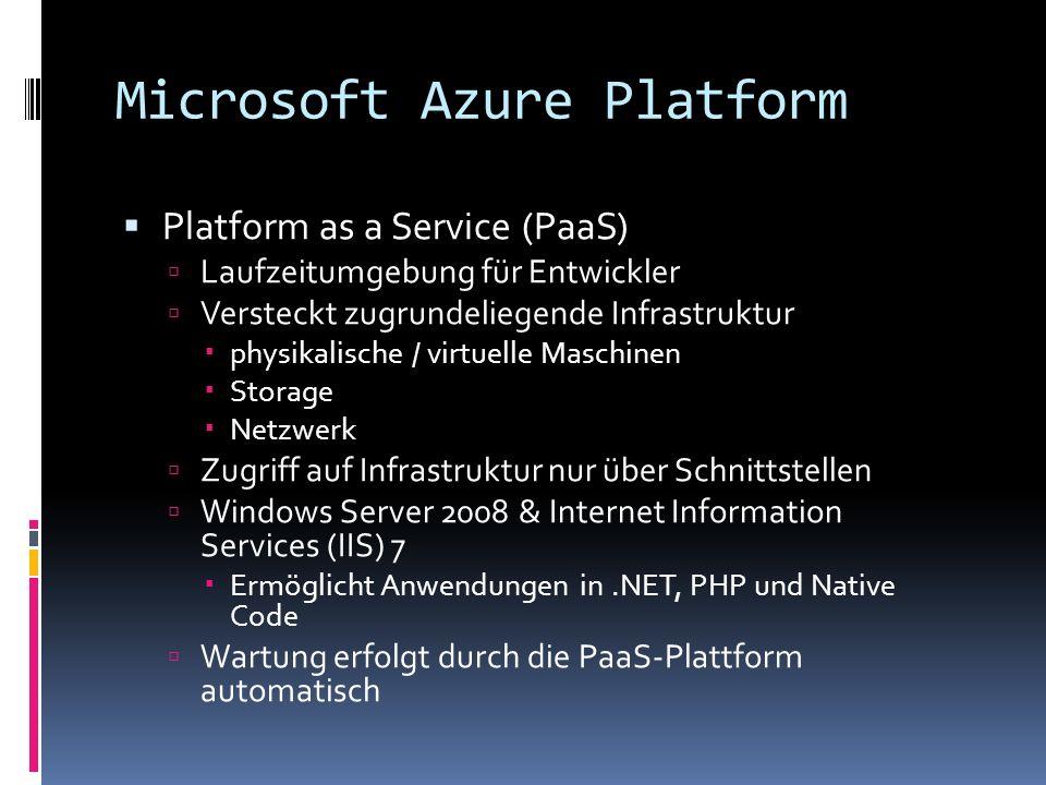 Microsoft Azure Platform Platform as a Service (PaaS) Laufzeitumgebung für Entwickler Versteckt zugrundeliegende Infrastruktur physikalische / virtuel