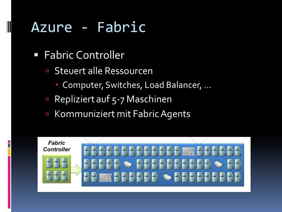 Azure - Fabric Fabric Controller Steuert alle Ressourcen Computer, Switches, Load Balancer, … Repliziert auf 5-7 Maschinen Kommuniziert mit Fabric Age