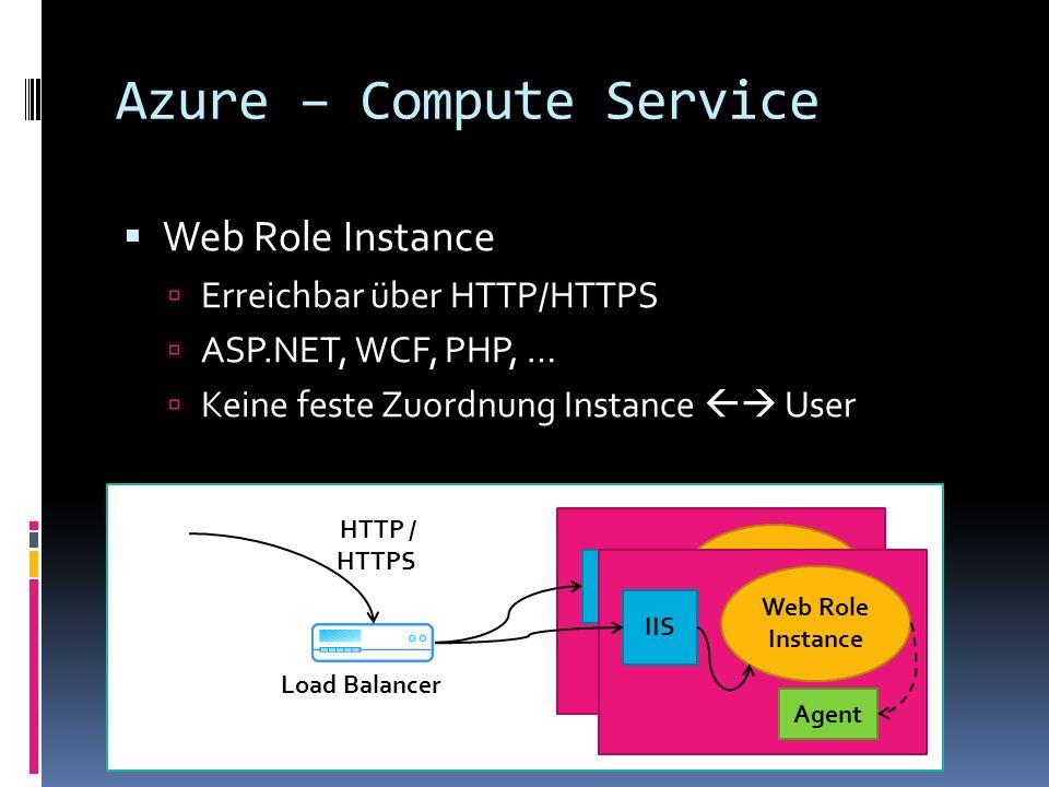 Azure – Compute Service Web Role Instance Erreichbar über HTTP/HTTPS ASP.NET, WCF, PHP, … Keine feste Zuordnung Instance User Load Balancer Web Role I