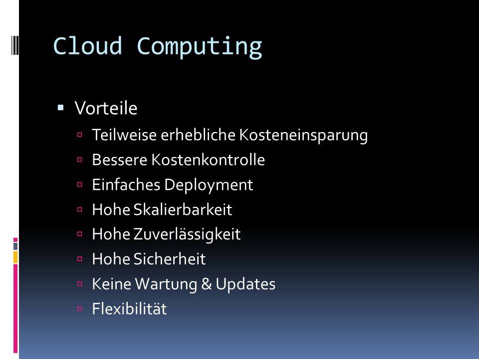Cloud Computing Nachteile Keine alleinige Kontrolle über die eigenen Daten Rechtsicherheit bei der Datenspeicherung Schnelle Internetverbindung notwendig Kein Datenzugriff bei Internet-Störung Abhängigkeit zum Anbieter