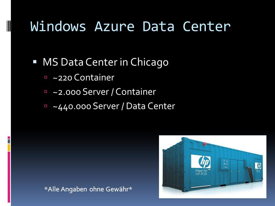 Azure – Compute Service Azure Applikationen können mehrere Instanzen haben 1 Instanz = 1 Virtuelle Maschine (VM) 1 VM = 1 Web Role oder 1 Worker Role