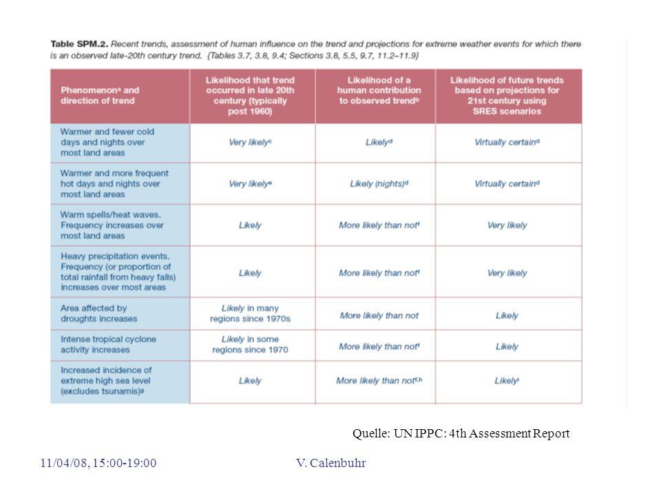 11/04/08, 15:00-19:00V. Calenbuhr Quelle: UN IPPC: 4th Assessment Report