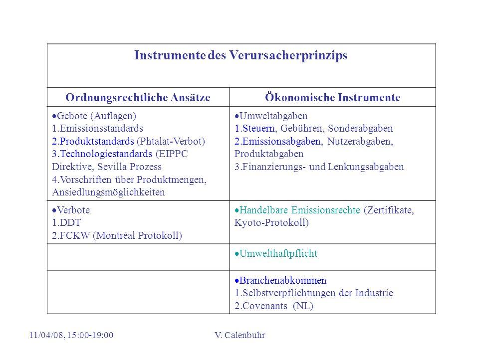11/04/08, 15:00-19:00V. Calenbuhr Instrumente des Verursacherprinzips Ordnungsrechtliche AnsätzeÖkonomische Instrumente Gebote (Auflagen) 1.Emissionss