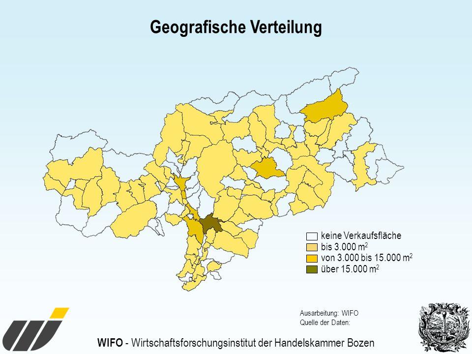 WIFO - Wirtschaftsforschungsinstitut der Handelskammer Bozen Geografische Verteilung keine Verkaufsfläche bis 3.000 m 2 von 3.000 bis 15.000 m 2 über 15.000 m 2 Ausarbeitung: WIFO Quelle der Daten: