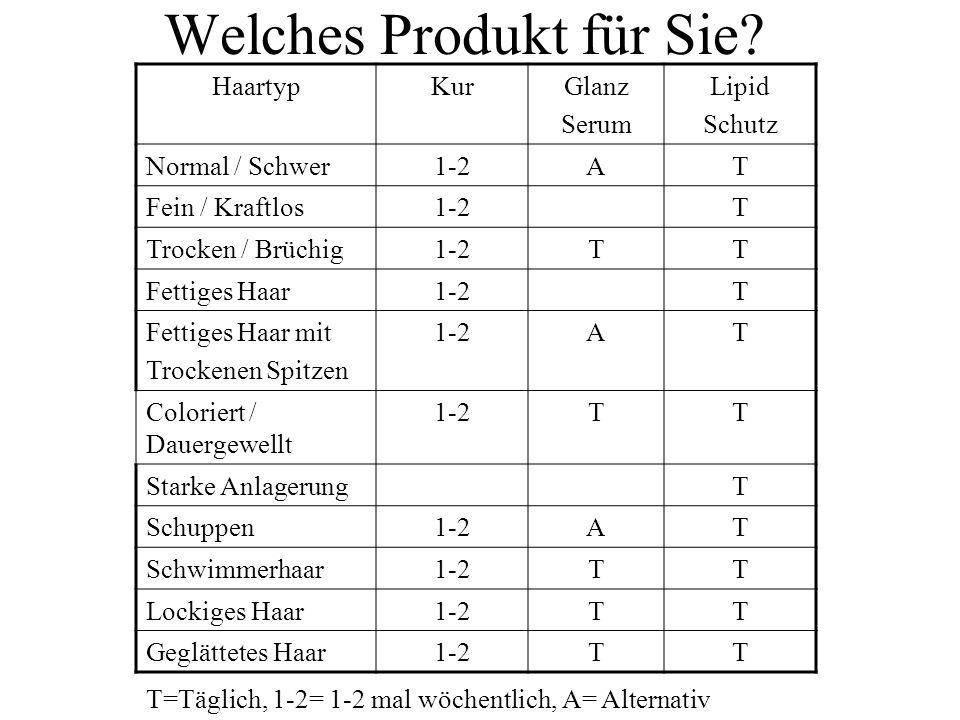 Welches Produkt für Sie? HaartypKurGlanz Serum Lipid Schutz Normal / Schwer1-2AT Fein / Kraftlos1-2T Trocken / Brüchig1-2TT Fettiges Haar1-2T Fettiges