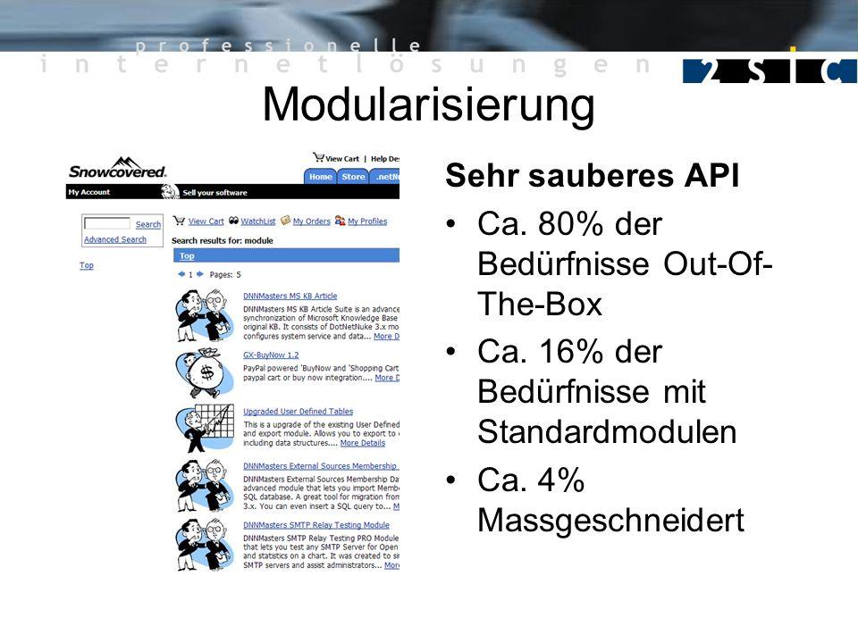 Modularisierung Sehr sauberes API Ca. 80% der Bedürfnisse Out-Of- The-Box Ca. 16% der Bedürfnisse mit Standardmodulen Ca. 4% Massgeschneidert